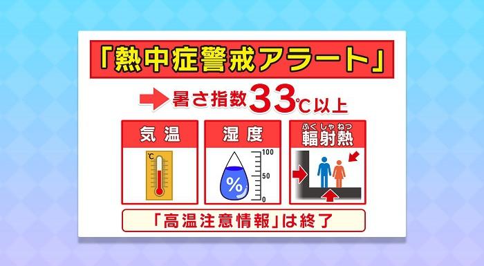 27都道府県に「熱中症警戒アラート」発表、今年最多